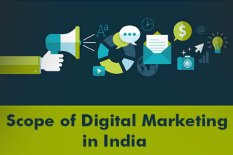Scope of Digital Marketing in India